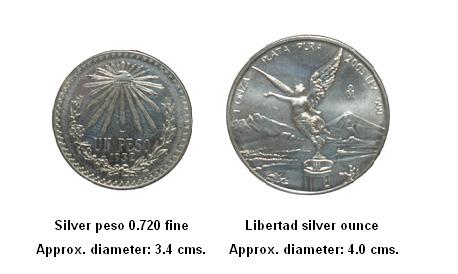 The Silver Peso 0 720 Fine and the Libertad Ounce compared